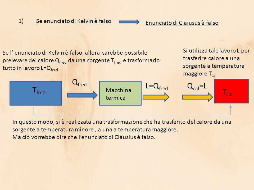 Si può dimostrare l'equivalenza dei due enunciati Si può dimostrare così: Enunciato di KelvinEnunciato di Clausius Se enunciato di Kelvin è falso Enunciato di Claiusus è falso Se enunciato di Clausius è falsoEnunciato di Kelvin è falso 1) 2)