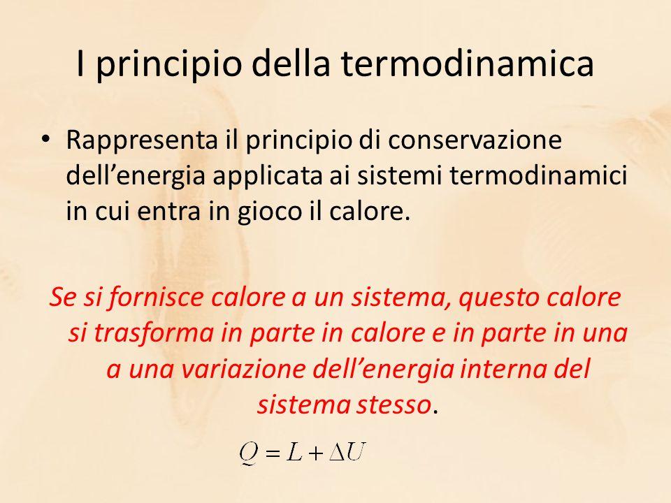 I principio della termodinamica Rappresenta il principio di conservazione dell'energia applicata ai sistemi termodinamici in cui entra in gioco il calore.