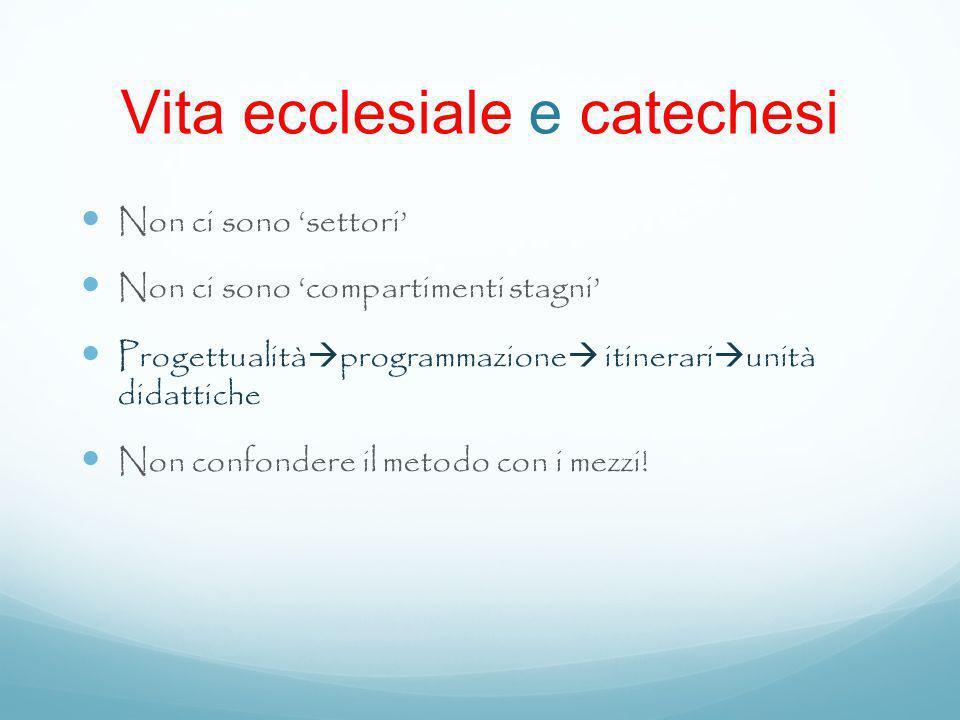 Vita ecclesiale e catechesi Non ci sono 'settori' Non ci sono 'compartimenti stagni' Progettualità  programmazione  itinerari  unità didattiche Non