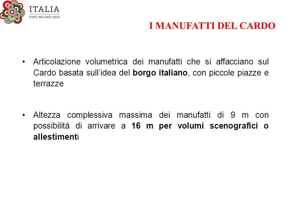 I MANUFATTI DEL CARDO Articolazione volumetrica dei manufatti che si affacciano sul Cardo basata sull'idea del borgo italiano, con piccole piazze e te