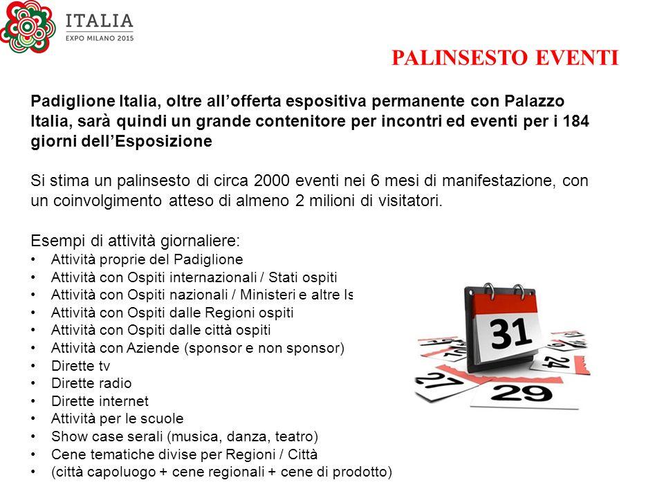 PALINSESTO EVENTI Padiglione Italia, oltre all'offerta espositiva permanente con Palazzo Italia, sarà quindi un grande contenitore per incontri ed eve