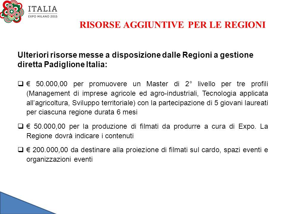 Ulteriori risorse messe a disposizione dalle Regioni a gestione diretta Padiglione Italia:  € 50.000,00 per promuovere un Master di 2° livello per tr