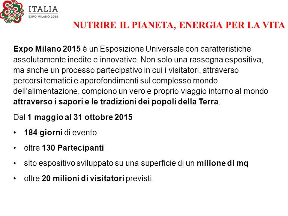 Expo Milano 2015 è un'Esposizione Universale con caratteristiche assolutamente inedite e innovative. Non solo una rassegna espositiva, ma anche un pro