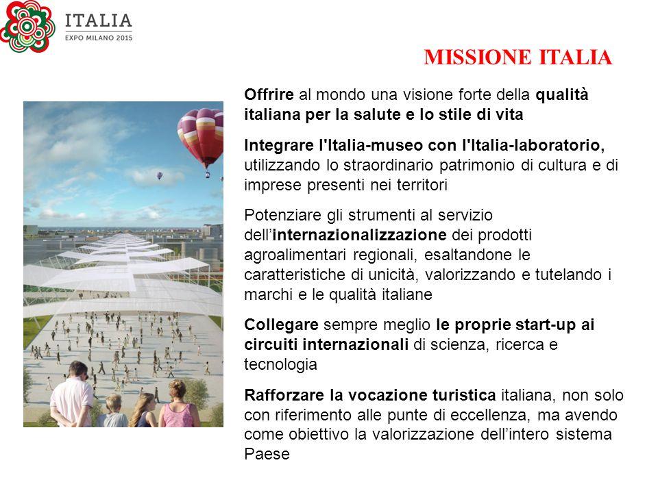 MISSIONE ITALIA Offrire al mondo una visione forte della qualità italiana per la salute e lo stile di vita Integrare l'Italia-museo con l'Italia-labor