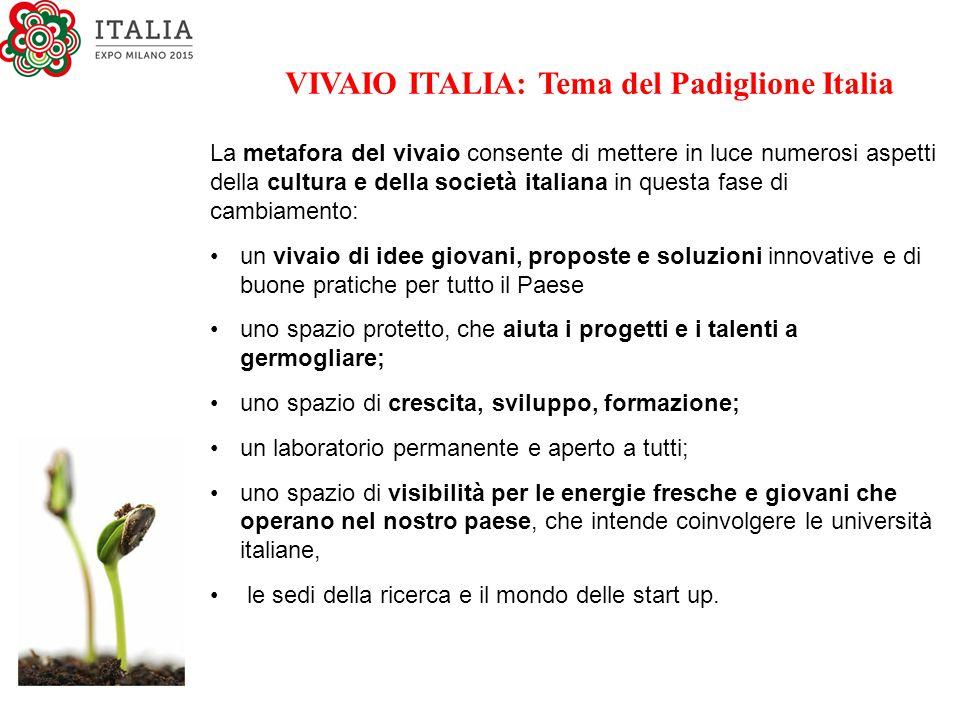 VIVAIO ITALIA: Tema del Padiglione Italia La metafora del vivaio consente di mettere in luce numerosi aspetti della cultura e della società italiana i