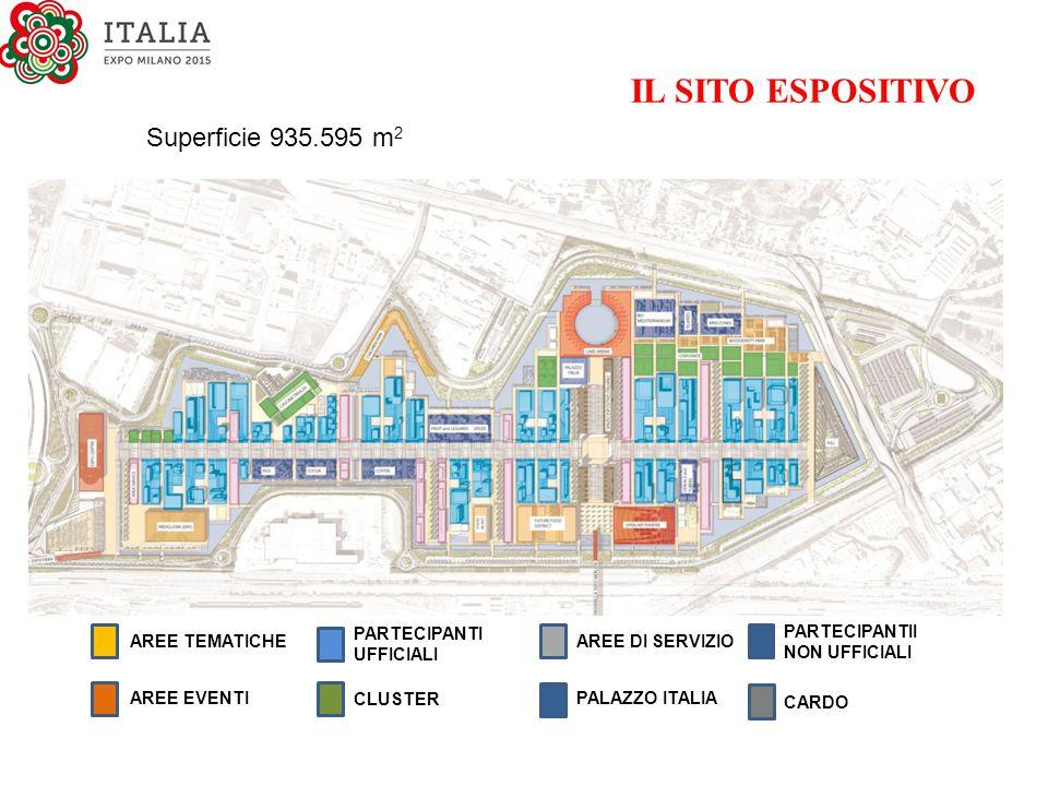 AREE TEMATICHE AREE EVENTI CLUSTER AREE DI SERVIZIO CARDO PARTECIPANTII NON UFFICIALI PARTECIPANTI UFFICIALI PALAZZO ITALIA IL SITO ESPOSITIVO Superfi