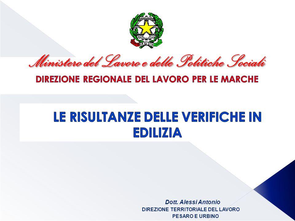 Dott. Alessi Antonio DIREZIONE TERRITORIALE DEL LAVORO PESARO E URBINO Ministero del Lavoro e delle Politiche Sociali