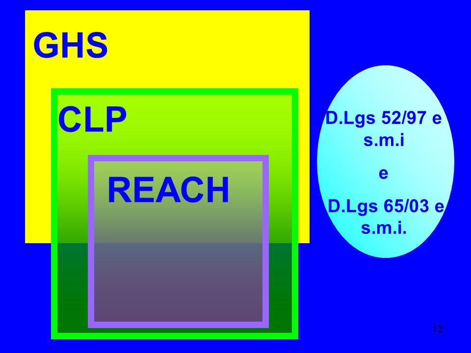 12 D.Lgs 52/97 e s.m.i e D.Lgs 65/03 e s.m.i. GHS CLP REACH
