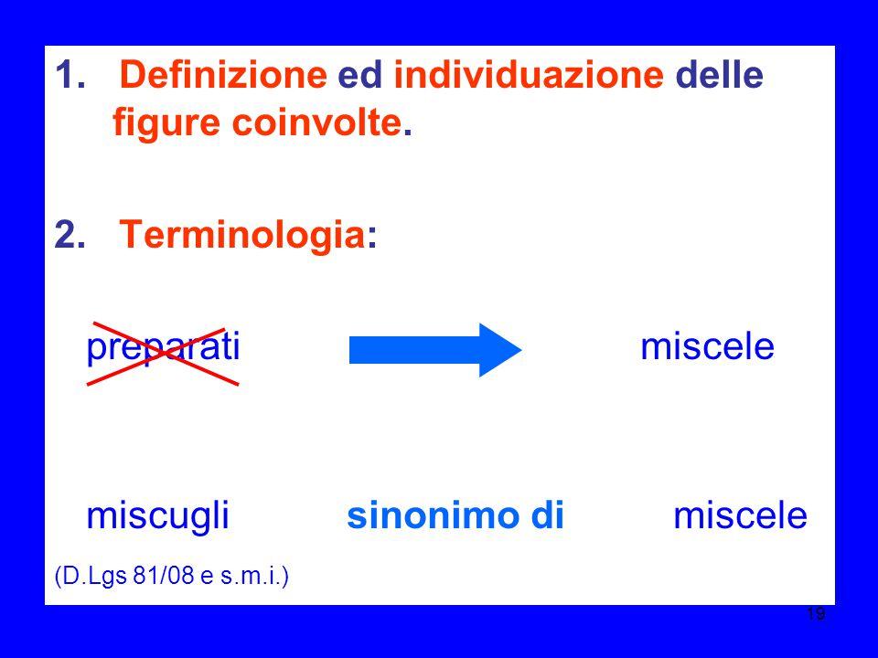 19 1. Definizione ed individuazione delle figure coinvolte. 2. Terminologia: preparati miscele miscugli sinonimo di miscele (D.Lgs 81/08 e s.m.i.)