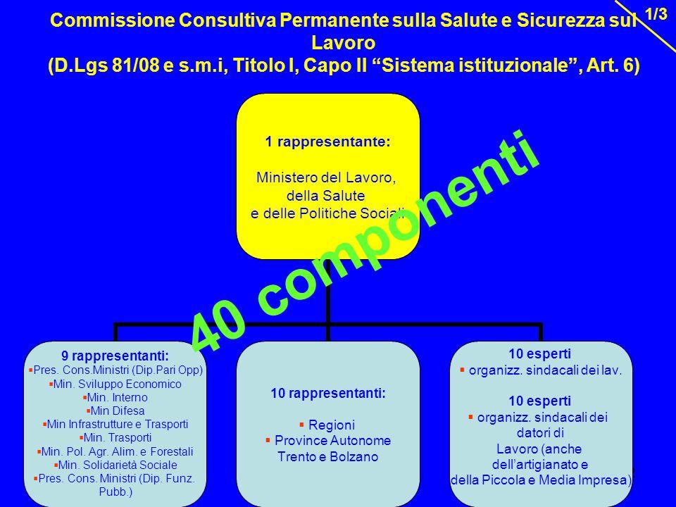 """2 Commissione Consultiva Permanente sulla Salute e Sicurezza sul Lavoro (D.Lgs 81/08 e s.m.i, Titolo I, Capo II """"Sistema istituzionale"""", Art. 6) 1/3 1"""