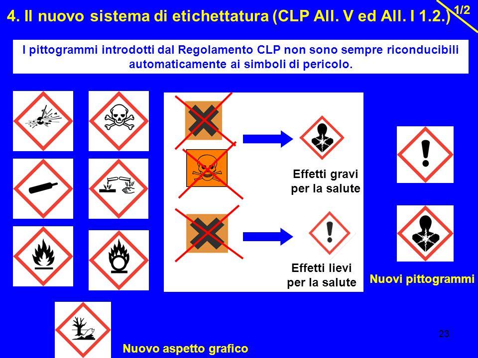 23 4. Il nuovo sistema di etichettatura (CLP All. V ed All. I 1.2.) 1/2 Nuovo aspetto grafico Nuovi pittogrammi I pittogrammi introdotti dal Regolamen