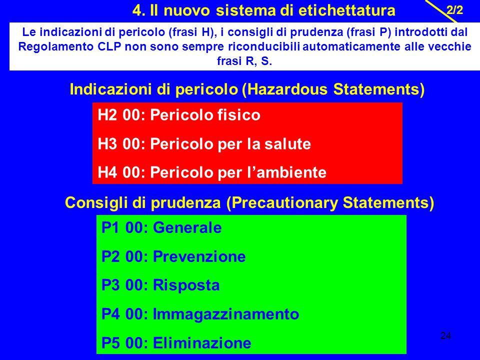 24 4. Il nuovo sistema di etichettatura 2/2 Indicazioni di pericolo (Hazardous Statements) Consigli di prudenza (Precautionary Statements) H2 00: Peri