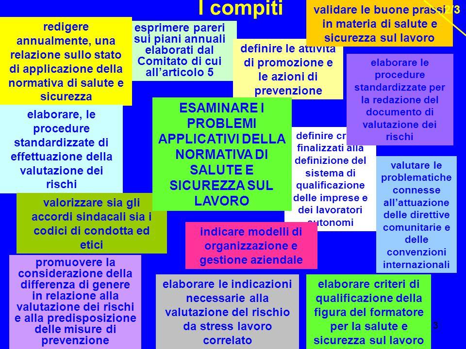 3 I compiti esprimere pareri sui piani annuali elaborati dal Comitato di cui all'articolo 5 definire le attività di promozione e le azioni di prevenzi