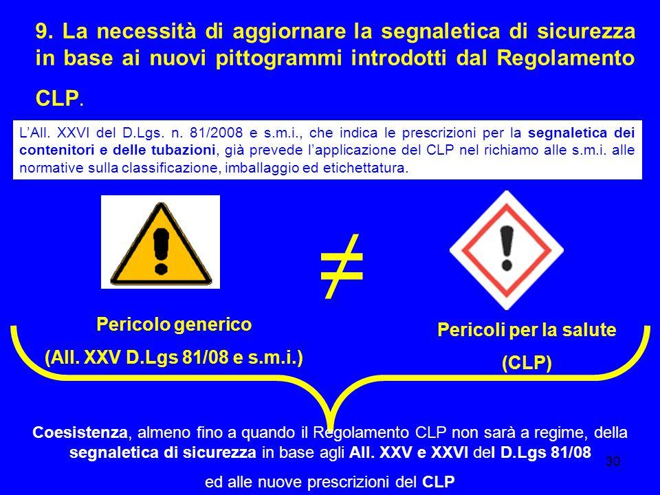 30 9. La necessità di aggiornare la segnaletica di sicurezza in base ai nuovi pittogrammi introdotti dal Regolamento CLP. L'All. XXVI del D.Lgs. n. 81