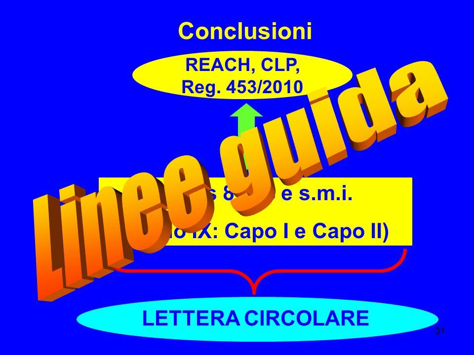 31 Conclusioni D.Lgs 81/08 e s.m.i. (Titolo IX: Capo I e Capo II) LETTERA CIRCOLARE Conclusioni REACH, CLP, Reg. 453/2010