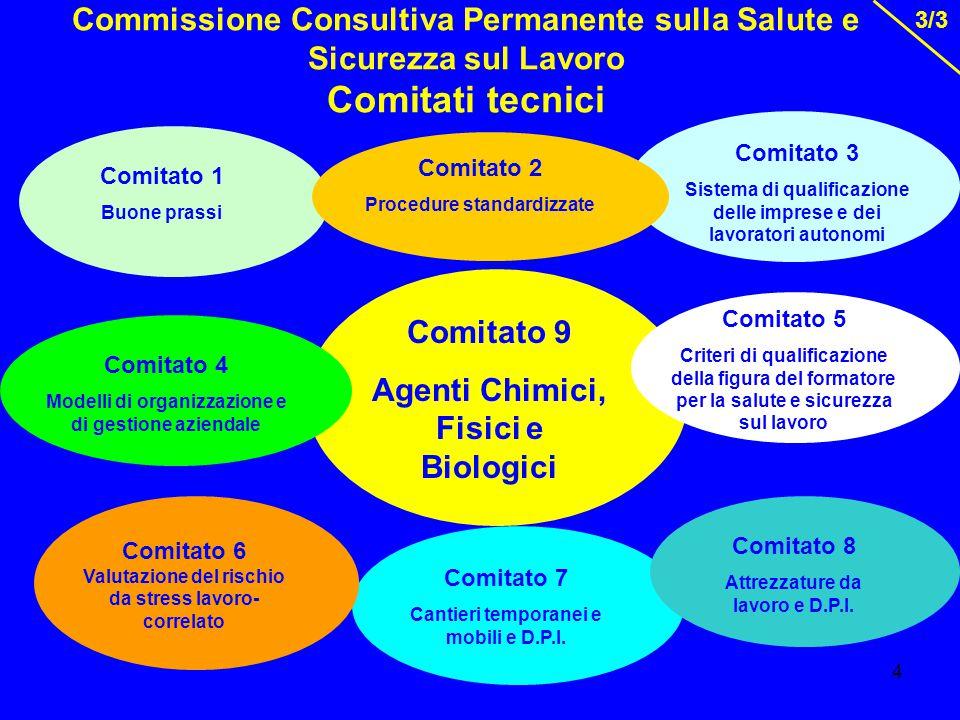 4 Commissione Consultiva Permanente sulla Salute e Sicurezza sul Lavoro Comitati tecnici 3/3 Comitato 1 Buone prassi Comitato 7 Cantieri temporanei e