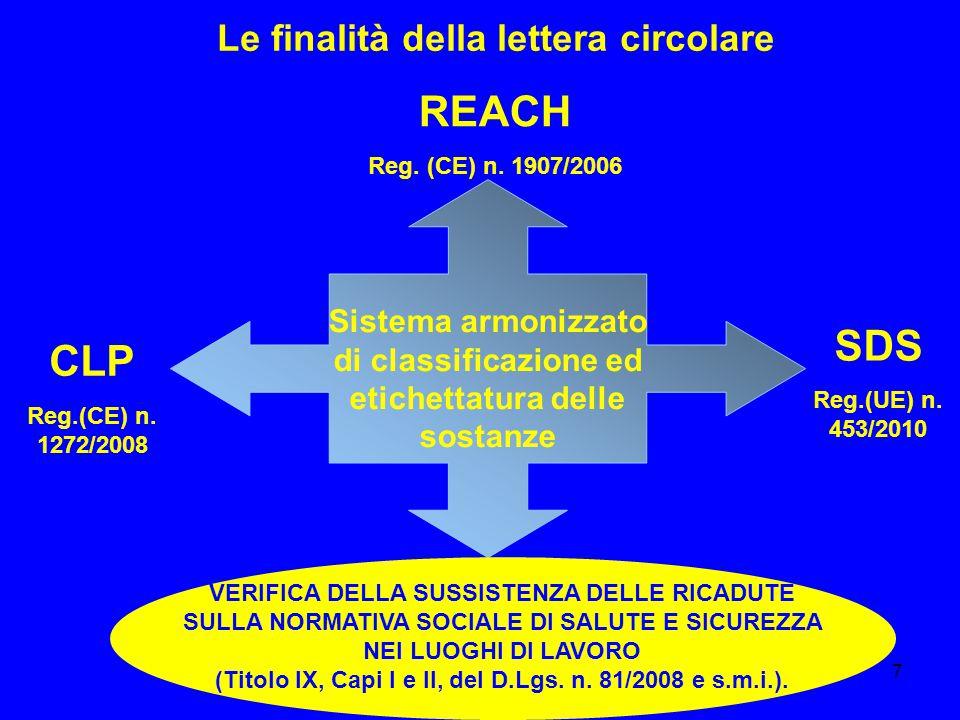 7 Le finalità della lettera circolare SDS Reg.(UE) n. 453/2010 Sistema armonizzato di classificazione ed etichettatura delle sostanze REACH Reg. (CE)