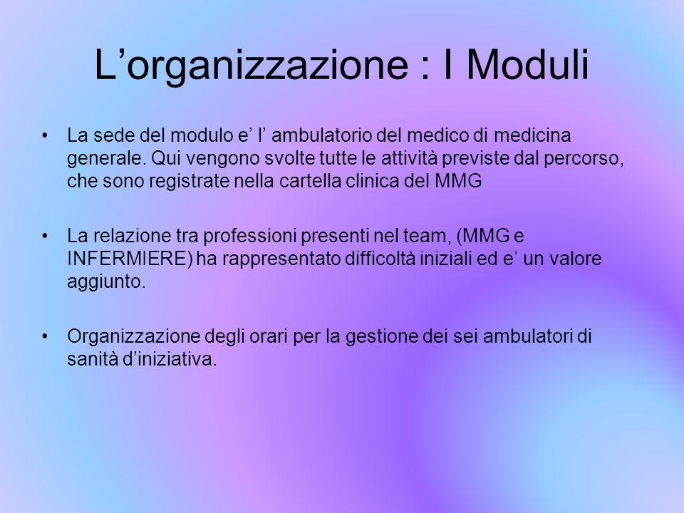L'organizzazione : I Moduli La sede del modulo e' l' ambulatorio del medico di medicina generale. Qui vengono svolte tutte le attività previste dal pe