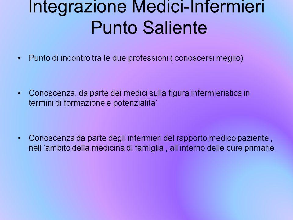 Integrazione Medici-Infermieri Punto Saliente Punto di incontro tra le due professioni ( conoscersi meglio) Conoscenza, da parte dei medici sulla figura infermieristica in termini di formazione e potenzialita' Conoscenza da parte degli infermieri del rapporto medico paziente, nell 'ambito della medicina di famiglia, all'interno delle cure primarie