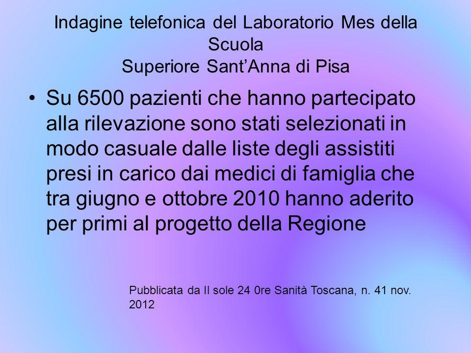 Indagine telefonica del Laboratorio Mes della Scuola Superiore Sant'Anna di Pisa Su 6500 pazienti che hanno partecipato alla rilevazione sono stati se