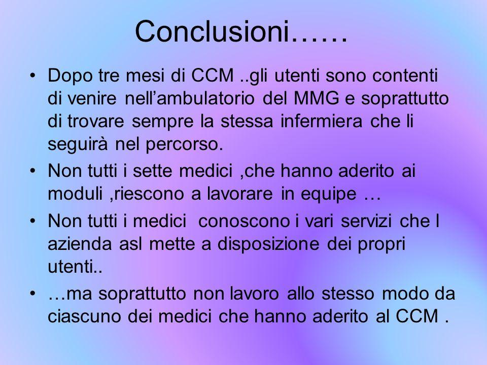 Conclusioni…… Dopo tre mesi di CCM..gli utenti sono contenti di venire nell'ambulatorio del MMG e soprattutto di trovare sempre la stessa infermiera che li seguirà nel percorso.