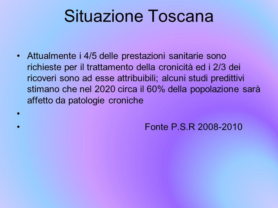 Situazione Toscana Attualmente i 4/5 delle prestazioni sanitarie sono richieste per il trattamento della cronicità ed i 2/3 dei ricoveri sono ad esse