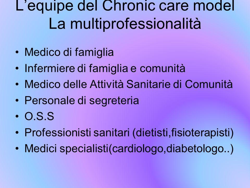 L'equipe del Chronic care model La multiprofessionalità Medico di famiglia Infermiere di famiglia e comunità Medico delle Attività Sanitarie di Comuni