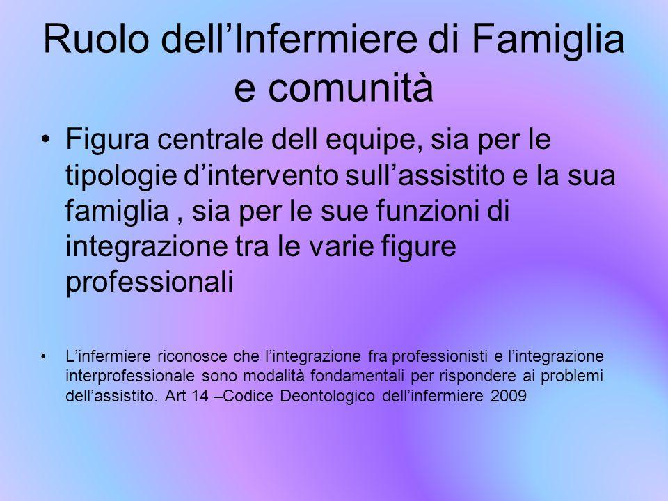 Ruolo dell'Infermiere di Famiglia e comunità Figura centrale dell equipe, sia per le tipologie d'intervento sull'assistito e la sua famiglia, sia per