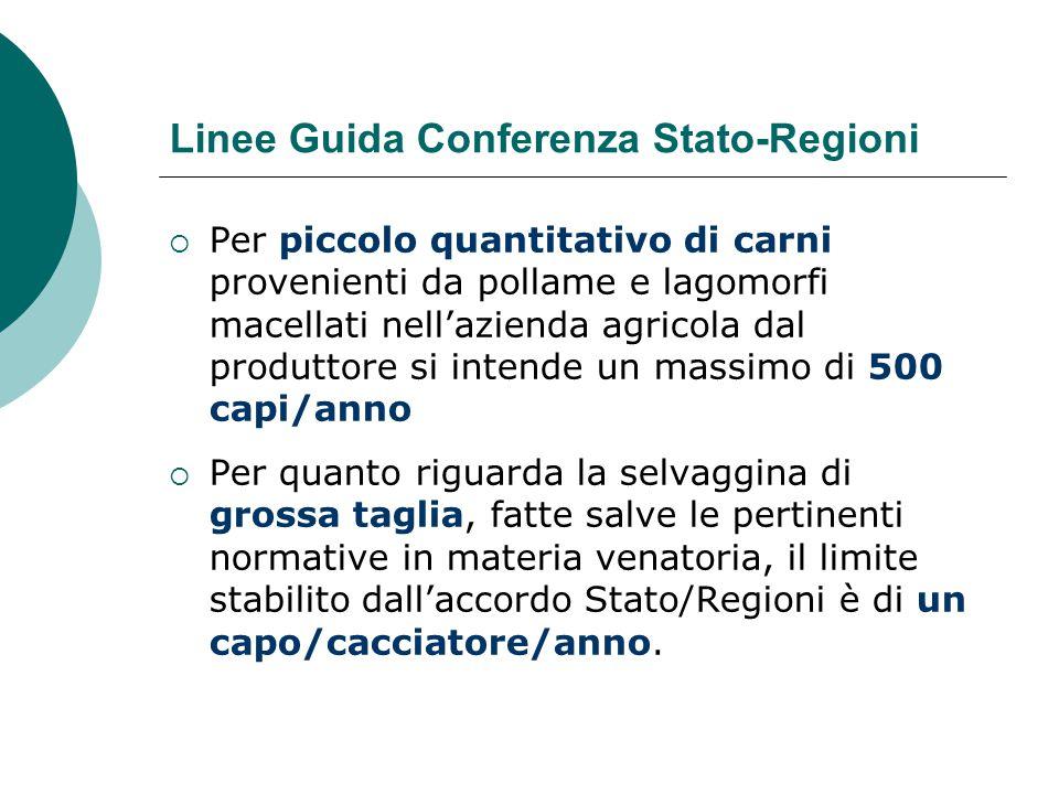 Linee Guida Conferenza Stato-Regioni  Per piccolo quantitativo di carni provenienti da pollame e lagomorfi macellati nell'azienda agricola dal produt