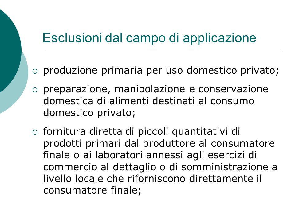 Esclusioni dal campo di applicazione  produzione primaria per uso domestico privato;  preparazione, manipolazione e conservazione domestica di alime