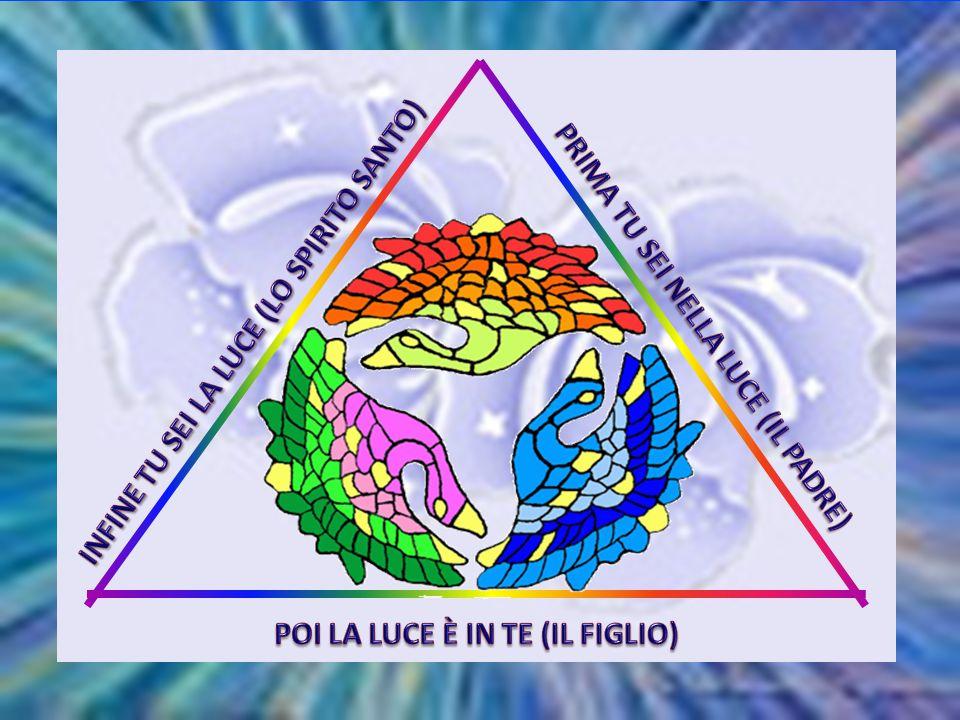Tre sono i cerchi (stati) d'esistenza: Il Cerchio di Luce dove dimora null'altro che Dio, e che solo Dio può attraversare; Il Cerchio del Caos dove tutte le cose per natura sorgono dalla Morte; Il Cerchio della Consapevolezza dove tutte le cose scaturiscono dalla Vita.