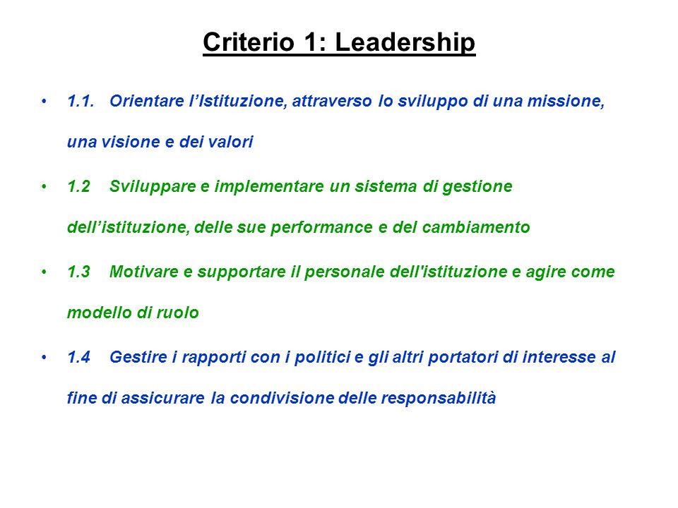 Criterio 1: Leadership 1.1.Orientare l'Istituzione, attraverso lo sviluppo di una missione, una visione e dei valori 1.2Sviluppare e implementare un s