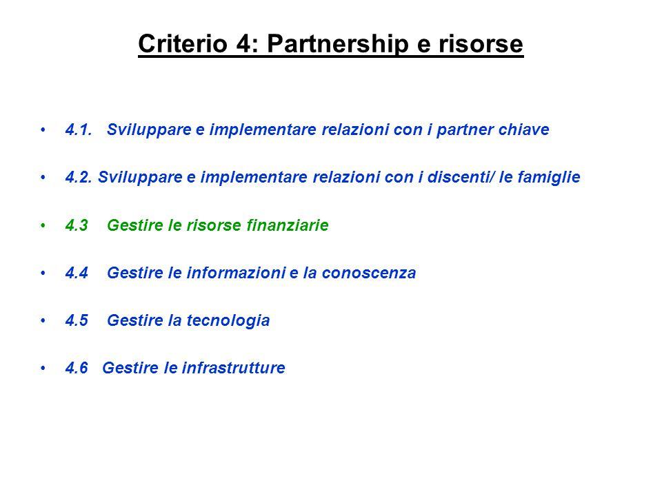 Criterio 4: Partnership e risorse 4.1.Sviluppare e implementare relazioni con i partner chiave 4.2. Sviluppare e implementare relazioni con i discenti