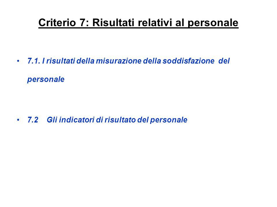 Criterio 7: Risultati relativi al personale 7.1. I risultati della misurazione della soddisfazione del personale 7.2 Gli indicatori di risultato del p