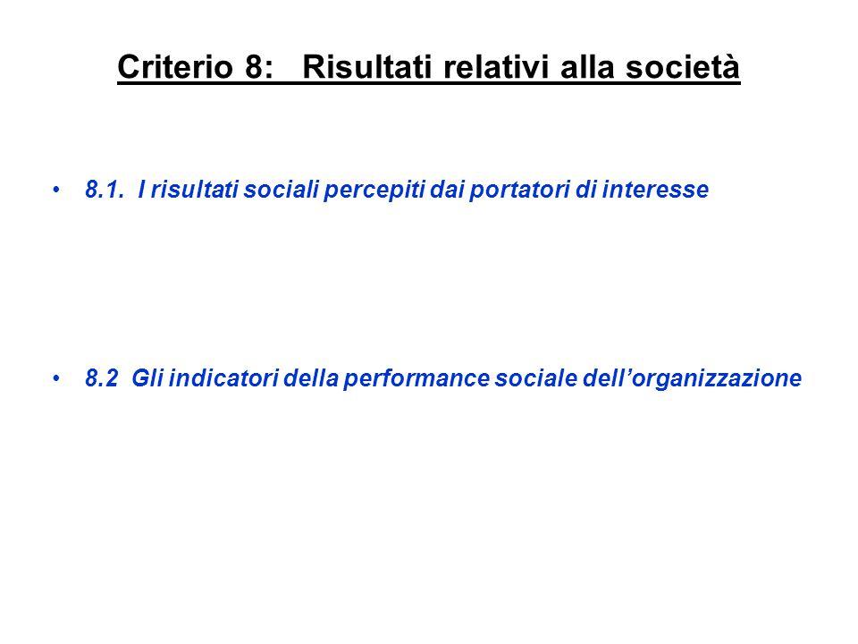 Criterio 8: Risultati relativi alla società 8.1. I risultati sociali percepiti dai portatori di interesse 8.2 Gli indicatori della performance sociale