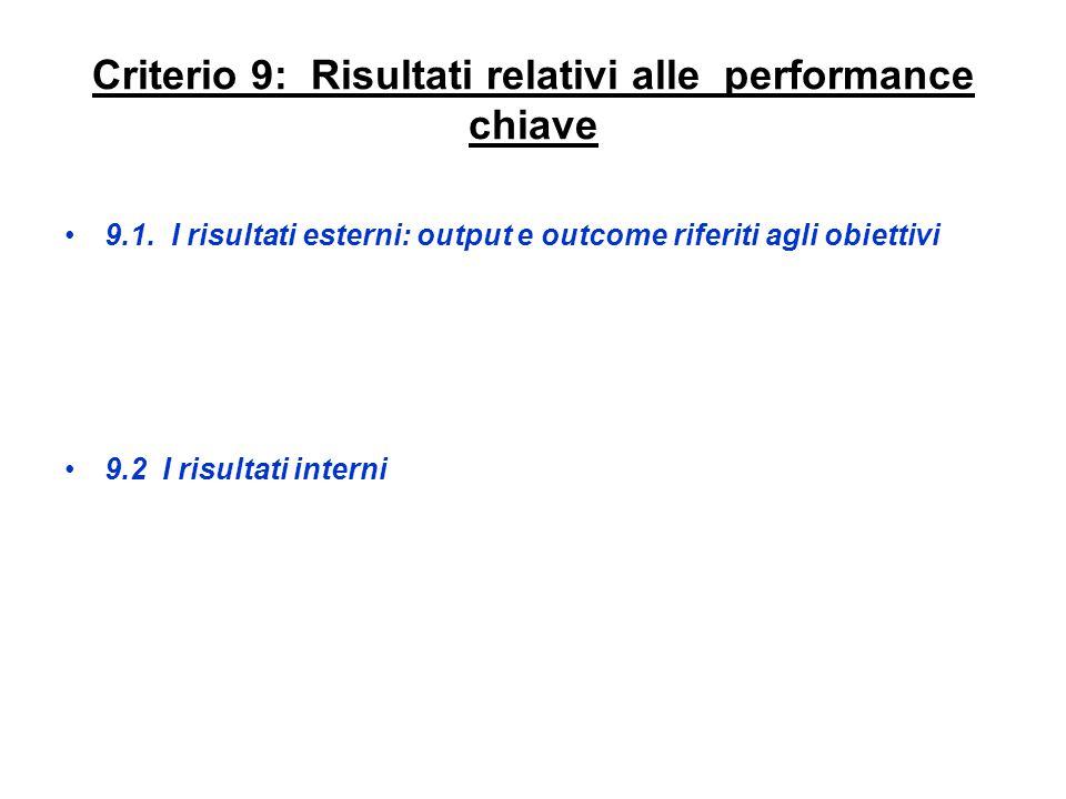Criterio 9: Risultati relativi alle performance chiave 9.1. I risultati esterni: output e outcome riferiti agli obiettivi 9.2 I risultati interni