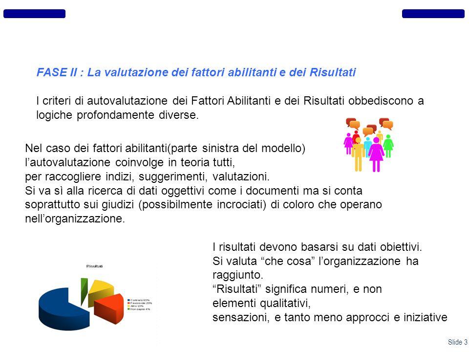 Slide 3 TERZO EVENTO NAZIONALE CAF Risultati (effetti) FASE II : La valutazione dei fattori abilitanti e dei Risultati I criteri di autovalutazione de