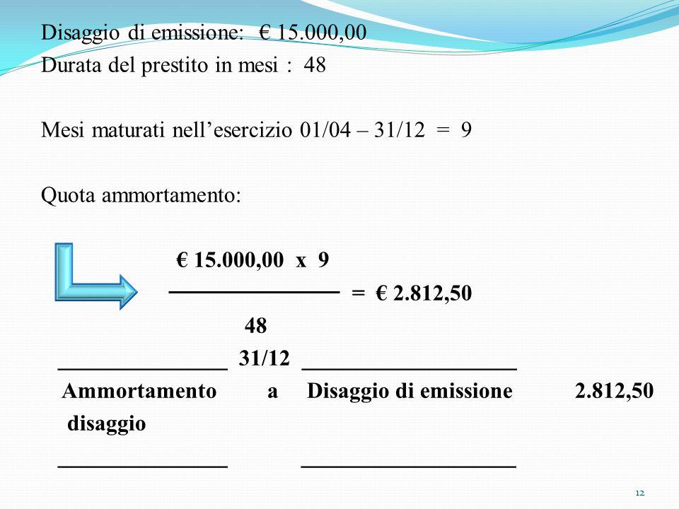 Disaggio di emissione: € 15.000,00 Durata del prestito in mesi : 48 Mesi maturati nell'esercizio 01/04 – 31/12 = 9 Quota ammortamento: € 15.000,00 x 9