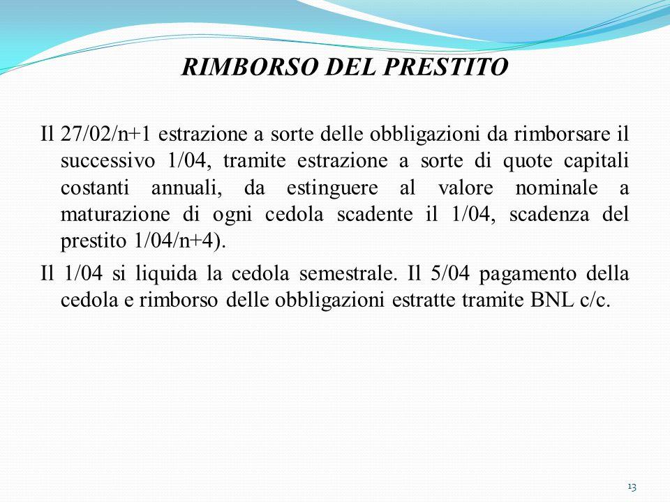 RIMBORSO DEL PRESTITO Il 27/02/n+1 estrazione a sorte delle obbligazioni da rimborsare il successivo 1/04, tramite estrazione a sorte di quote capital