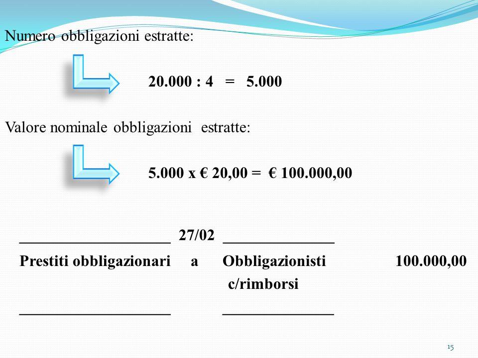 Numero obbligazioni estratte: 20.000 : 4 = 5.000 Valore nominale obbligazioni estratte: 5.000 x € 20,00 = € 100.000,00 ___________________ 27/02 _____