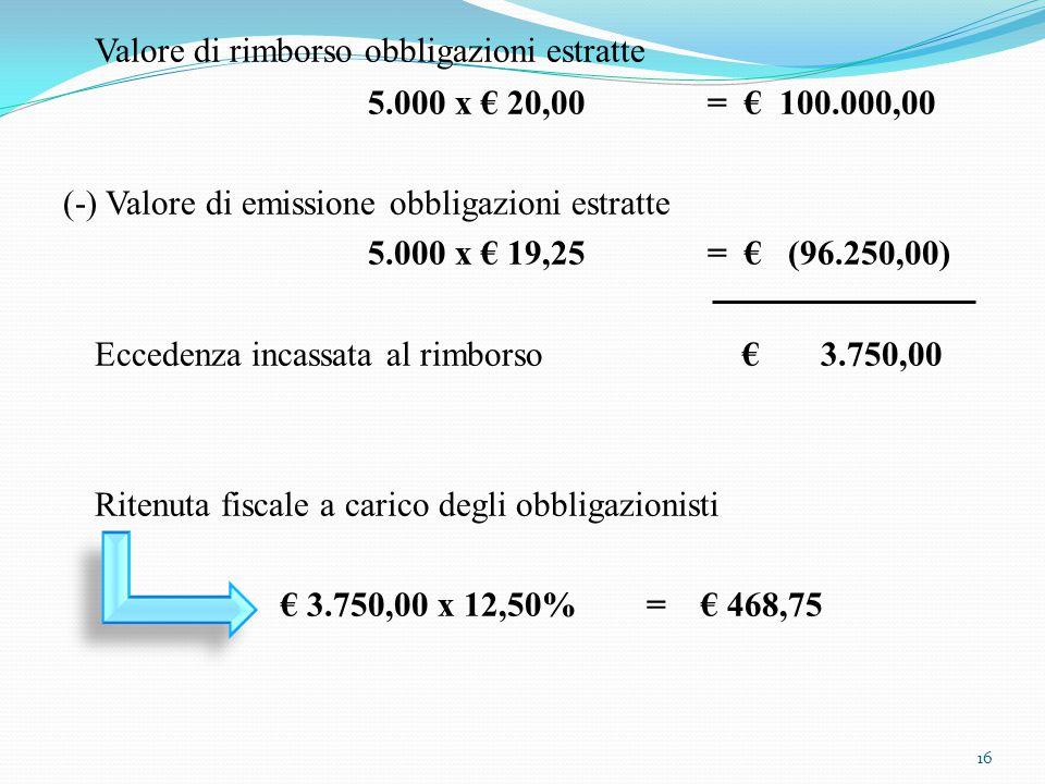 Valore di rimborso obbligazioni estratte 5.000 x € 20,00 = € 100.000,00 (-) Valore di emissione obbligazioni estratte 5.000 x € 19,25 = € (96.250,00)