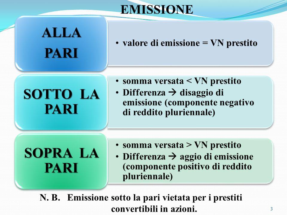valore di emissione = VN prestito ALLAPARI somma versata < VN prestito Differenza  disaggio di emissione (componente negativo di reddito pluriennale)