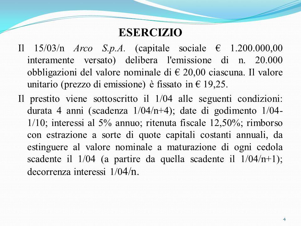SOTTOSCRIZIONE DEL PRESTITO Valore nominale complessivo 20.000 x € 20,00 = € 400.000,00 (-) Valore di emissione complessivo 20.000 x € 19,25 = (€ 385.000,00) Disaggio di emissione € 15.000,00 _______________ 01/04 ___________________ Diversi a Prestiti obbligazionari 400.000,00 Obbligazionisti 385.000,00 c/sottoscrizione Disaggio di emissione 15.000,00 _______________ ___________________ 5