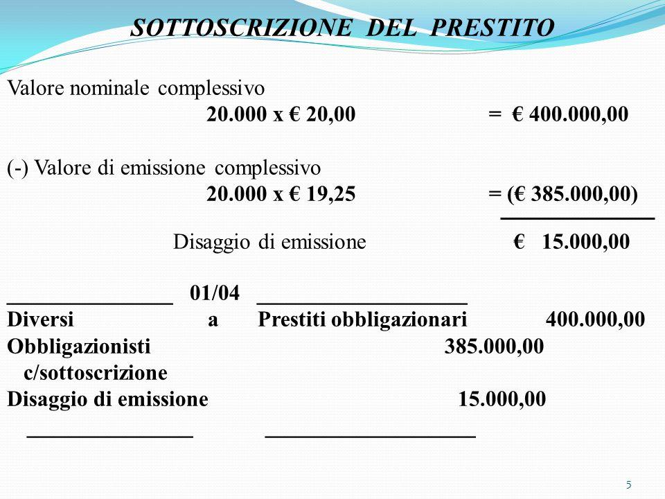 SOTTOSCRIZIONE DEL PRESTITO Valore nominale complessivo 20.000 x € 20,00 = € 400.000,00 (-) Valore di emissione complessivo 20.000 x € 19,25 = (€ 385.