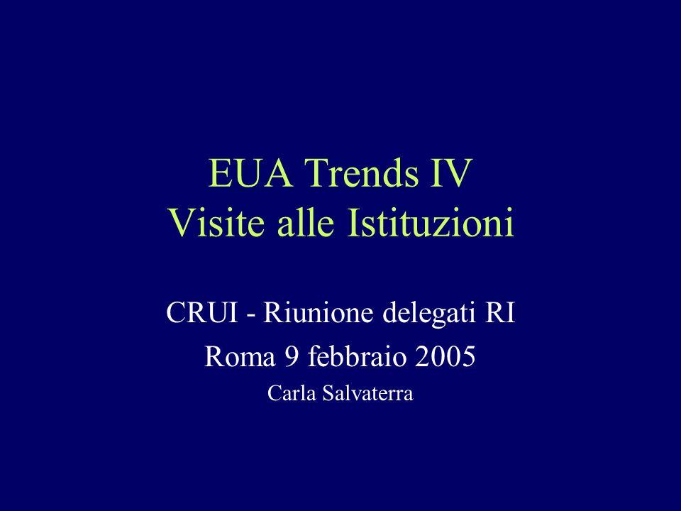 EUA Trends IV Visite alle Istituzioni CRUI - Riunione delegati RI Roma 9 febbraio 2005 Carla Salvaterra