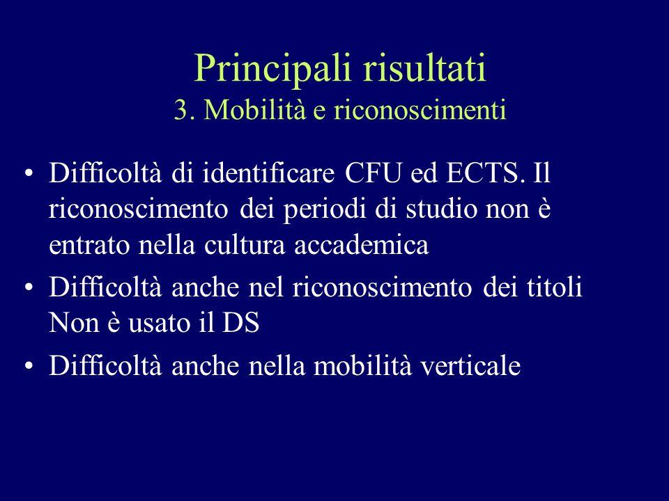 Principali risultati 3.Mobilità e riconoscimenti Difficoltà di identificare CFU ed ECTS.