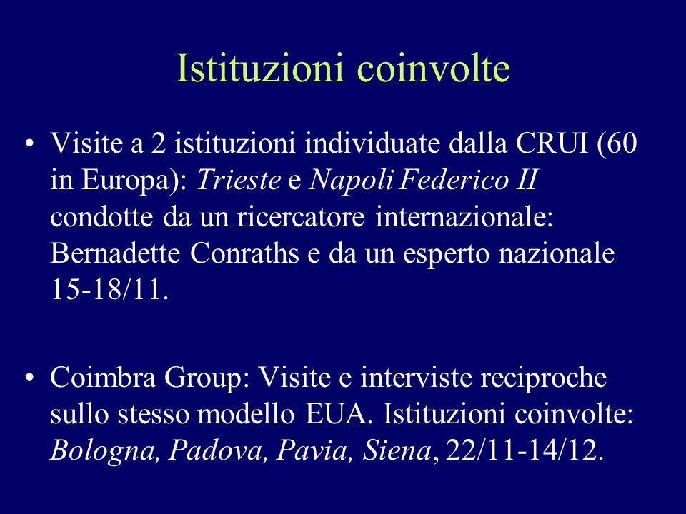 Istituzioni coinvolte Visite a 2 istituzioni individuate dalla CRUI (60 in Europa): Trieste e Napoli Federico II condotte da un ricercatore internazionale: Bernadette Conraths e da un esperto nazionale 15-18/11.