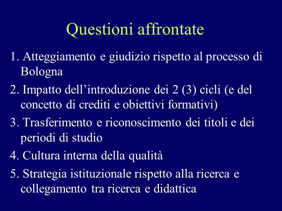 Questioni affrontate 1.Atteggiamento e giudizio rispetto al processo di Bologna 2.