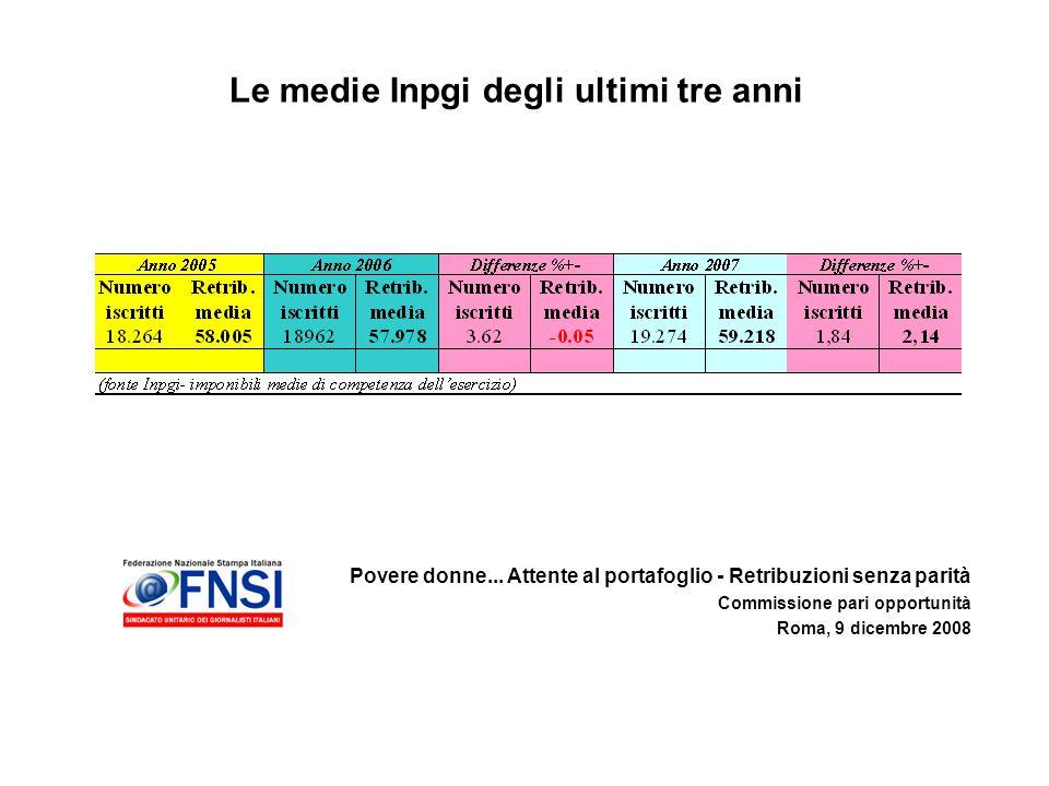 Povere donne... Attente al portafoglio - Retribuzioni senza parità Commissione pari opportunità Roma, 9 dicembre 2008 Le medie Inpgi degli ultimi tre