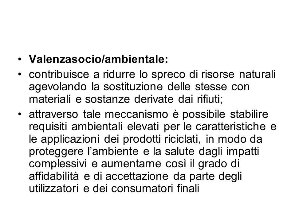 Valenzasocio/ambientale: contribuisce a ridurre lo spreco di risorse naturali agevolando la sostituzione delle stesse con materiali e sostanze derivat